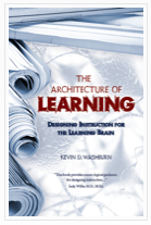 Architecture of Learning InstGuide